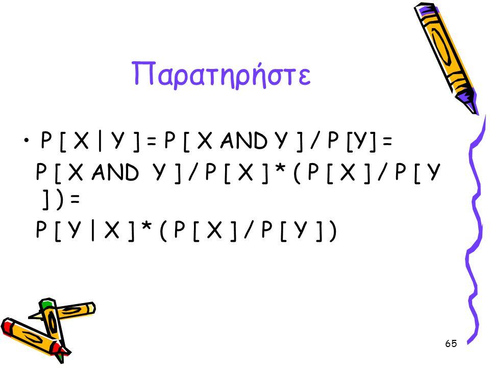 Παρατηρήστε P [ X | Y ] = P [ X AND Y ] / P [Y] =